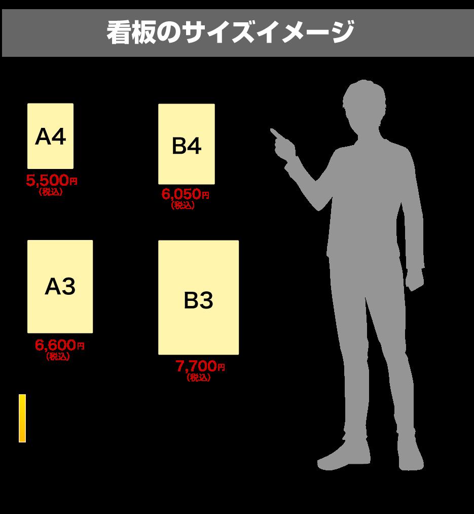 危険生物出没注意の看板のサイズイメージ。A4、B4、A3、B3の4種類
