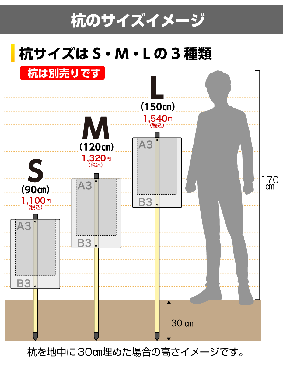 危険生物出没注意の看板設置用杭のサイズイメージ。S、M、Lの3種類