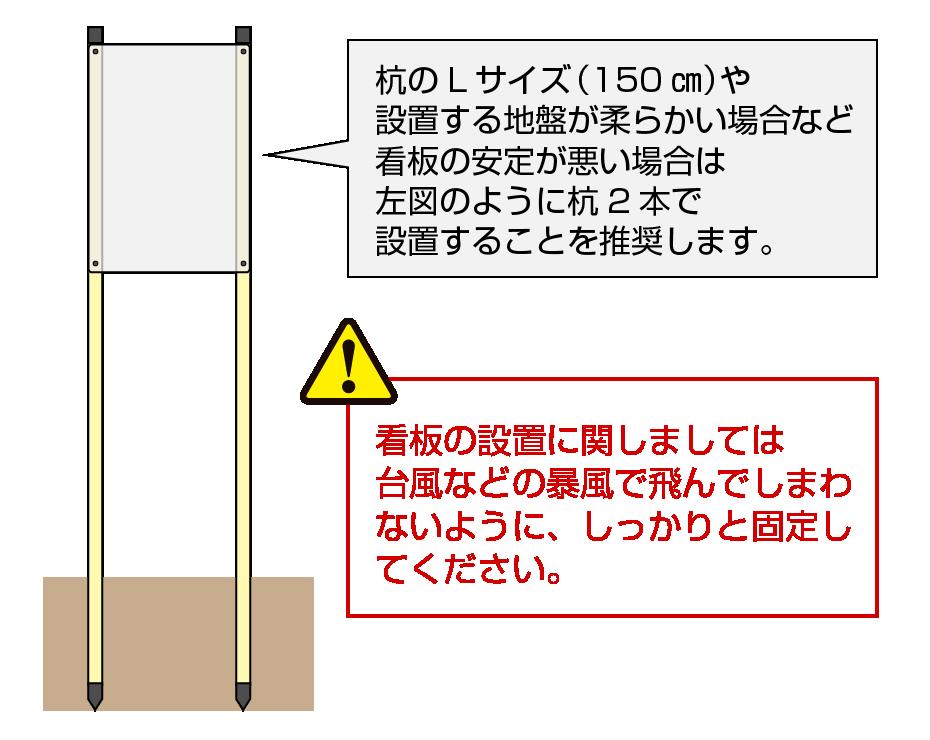 杭のLサイズ(150㎝)や設置する地盤が柔らかい場合など、看板の安定が悪い場合は杭2本で設置することを推奨します。また、看板の設置に関しましては台風などの暴風で飛んでしまわないように、しっかりと固定し てください。