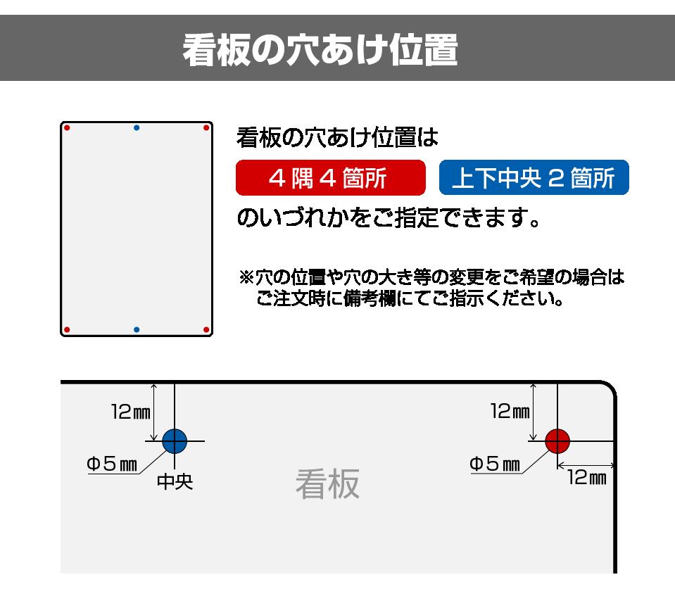 看板の穴あけ位置。看板の穴あけ位置は、4隅4箇所・上下中央2箇所のいづれかをご指定できます。