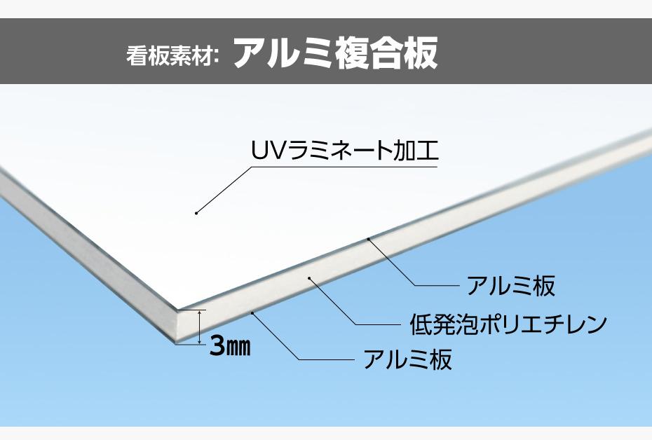 看板素材、アルミ複合板